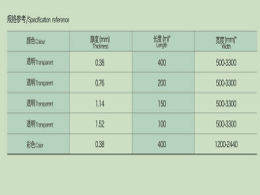Architectural PVB Film Specification reference
